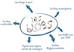 blogsajp